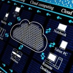 Lack of Privacy in Free Cloud Storage Services
